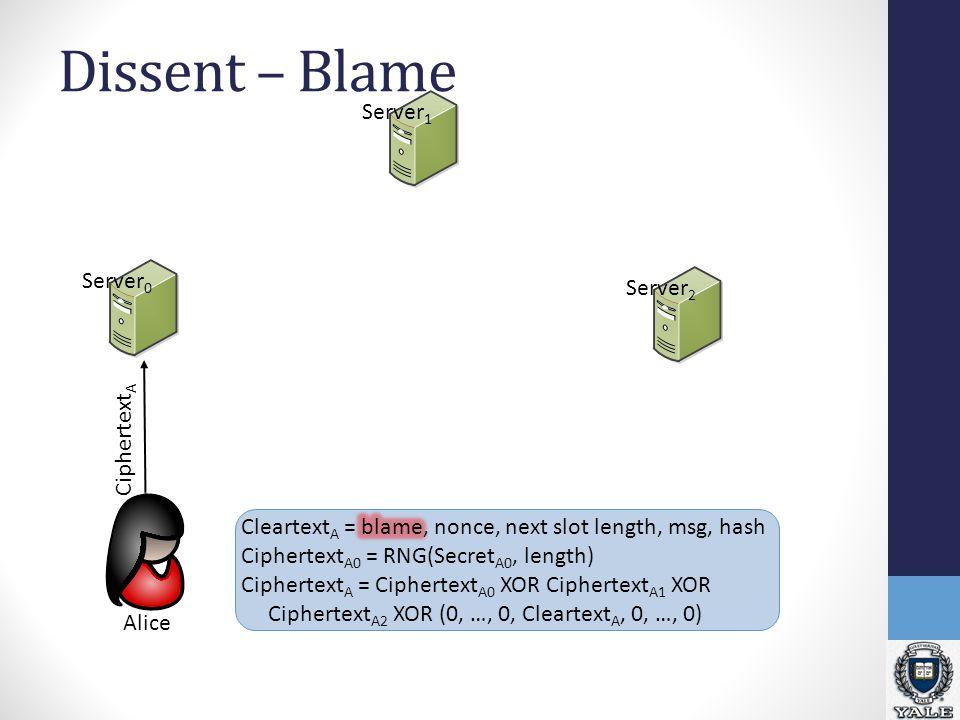 Dissent – Blame Alice Server 2 Server 1 Server 0 Ciphertext A