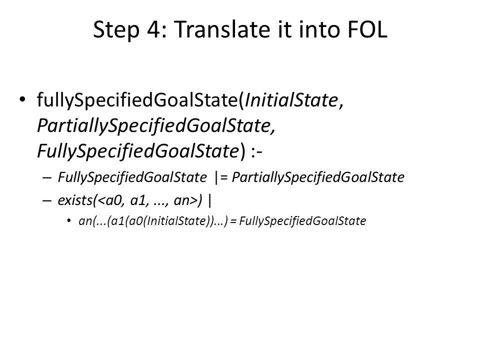 Step 4: Translate it into FOL fullySpecifiedGoalState(InitialState, PartiallySpecifiedGoalState, FullySpecifiedGoalState) :- – FullySpecifiedGoalState |= PartiallySpecifiedGoalState – exists( ) | an(...(a1(a0(InitialState))...) = FullySpecifiedGoalState