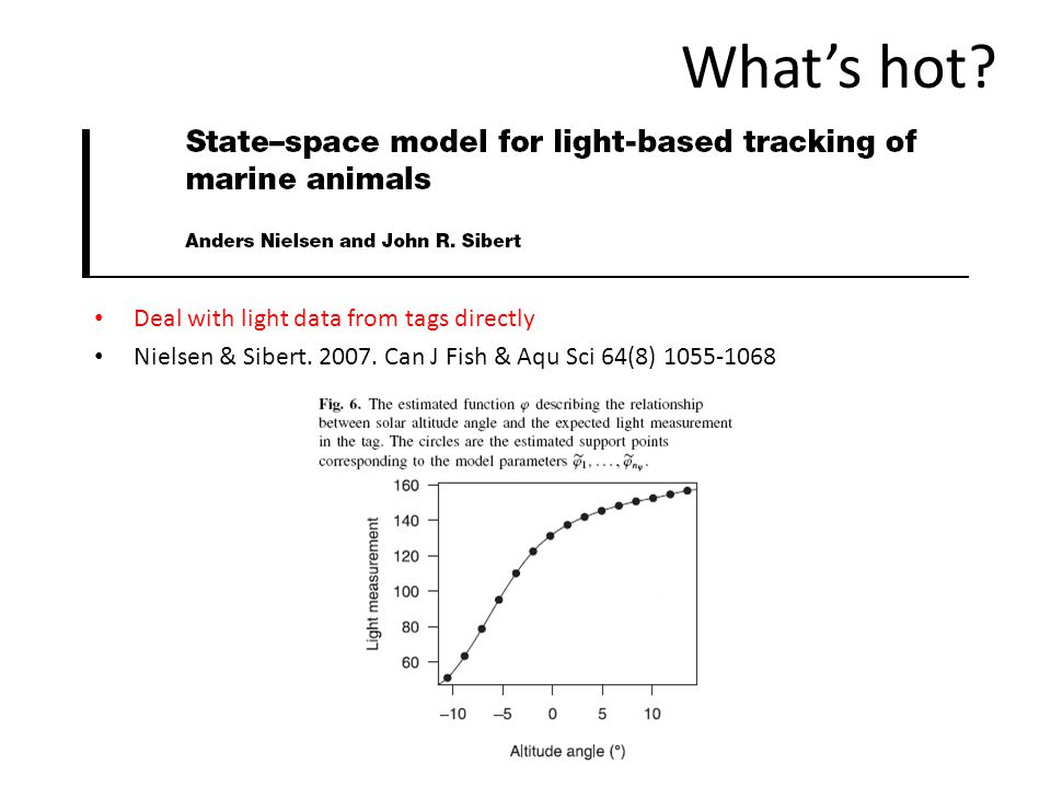 What's hot. Deal with light data from tags directly Nielsen & Sibert.