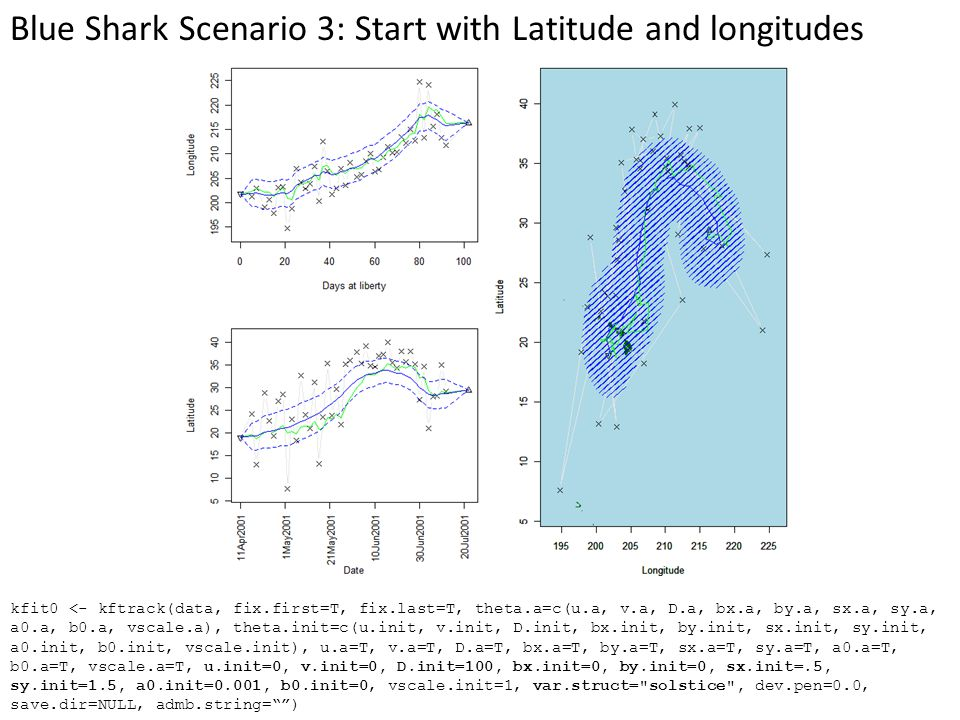 Blue Shark Scenario 3: Start with Latitude and longitudes kfit0 <- kftrack(data, fix.first=T, fix.last=T, theta.a=c(u.a, v.a, D.a, bx.a, by.a, sx.a, sy.a, a0.a, b0.a, vscale.a), theta.init=c(u.init, v.init, D.init, bx.init, by.init, sx.init, sy.init, a0.init, b0.init, vscale.init), u.a=T, v.a=T, D.a=T, bx.a=T, by.a=T, sx.a=T, sy.a=T, a0.a=T, b0.a=T, vscale.a=T, u.init=0, v.init=0, D.init=100, bx.init=0, by.init=0, sx.init=.5, sy.init=1.5, a0.init=0.001, b0.init=0, vscale.init=1, var.struct= solstice , dev.pen=0.0, save.dir=NULL, admb.string= )