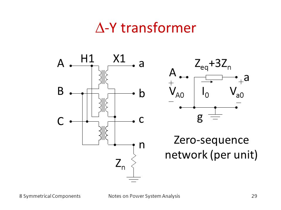 8 Symmetrical ComponentsNotes on Power System Analysis29  -Y transformer A B C H1X1 a b c n ZnZn Z eq +3Z n g A V A0 I0I0 Zero-sequence network (per