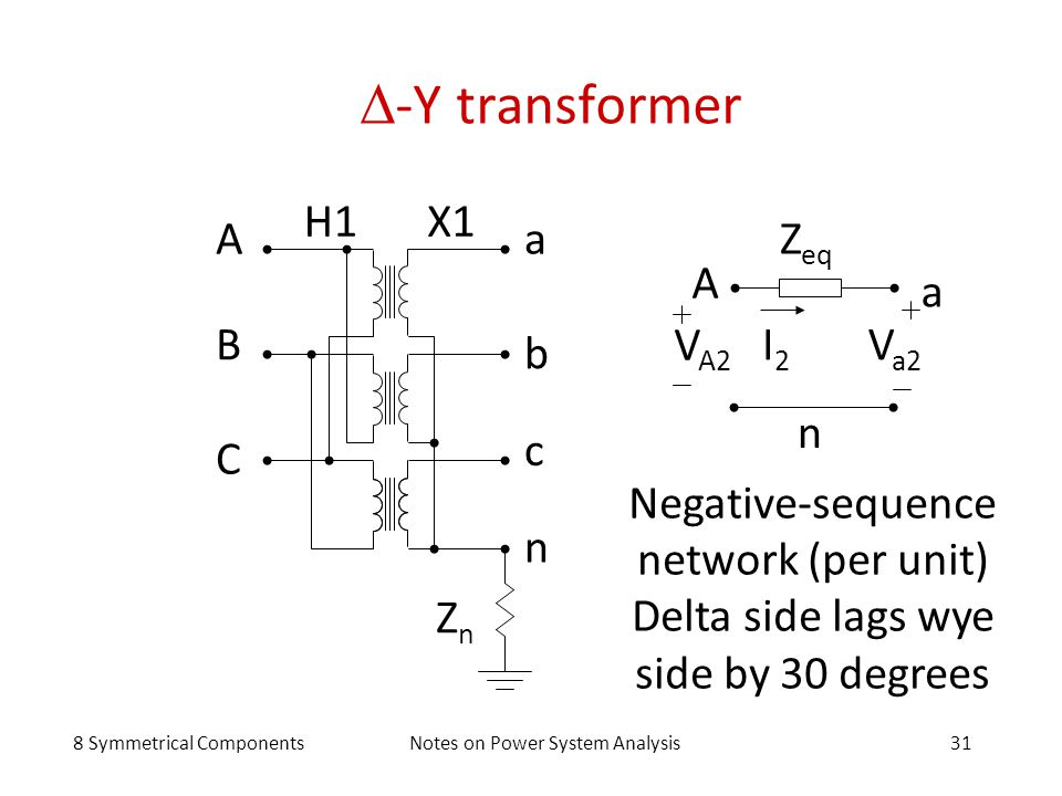 8 Symmetrical ComponentsNotes on Power System Analysis31  -Y transformer A B C H1X1 a b c n ZnZn Z eq n A V A2 I2I2 Negative-sequence network (per un