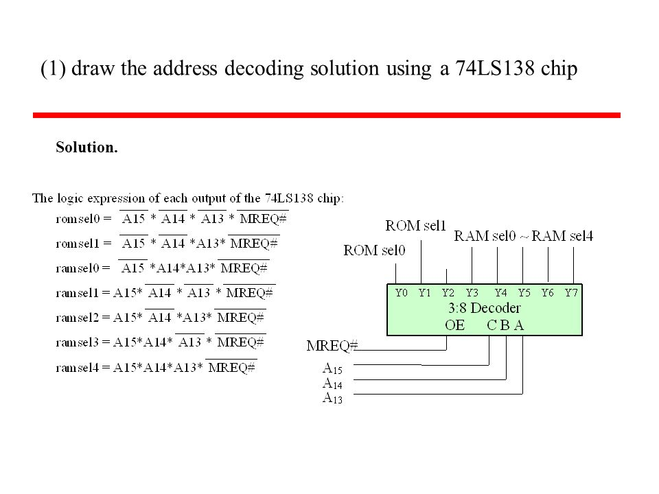 Solution. (1) draw the address decoding solution using a 74LS138 chip