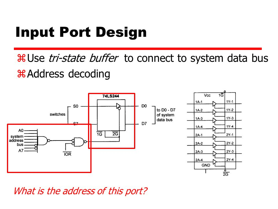 Input Port Design zUse tri-state buffer to connect to system data bus zAddress decoding What is the address of this port