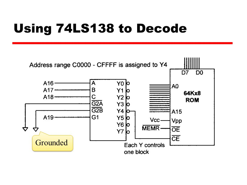 Using 74LS138 to Decode Grounded