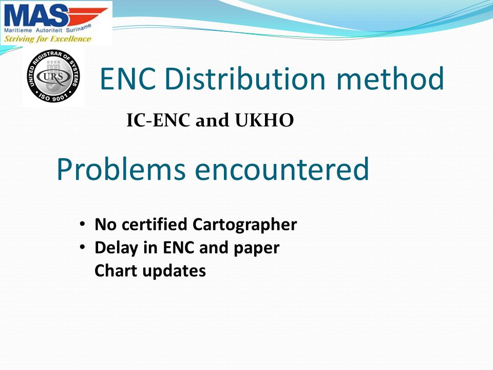ENC Distribution method Problems encountered IC-ENC and UKHO No certified Cartographer Delay in ENC and paper Chart updates