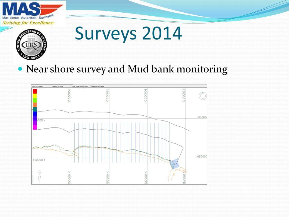 Surveys 2014 Near shore survey and Mud bank monitoring