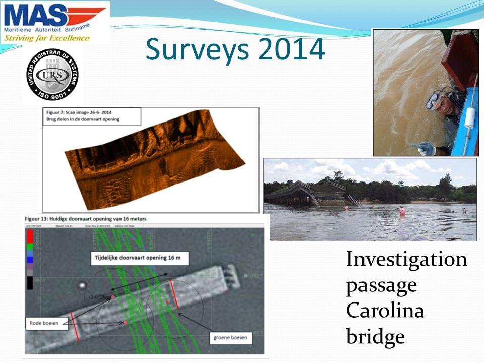 Surveys 2014 Investigation passage Carolina bridge