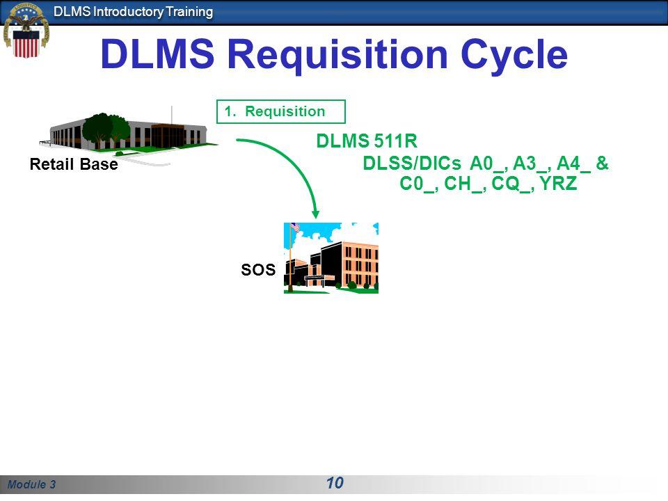 Module 3 10 DLMS Introductory Training DLMS Requisition Cycle SOS Retail Base 1. Requisition DLMS 511R DLSS/DICs A0_, A3_, A4_ & C0_, CH_, CQ_, YRZ