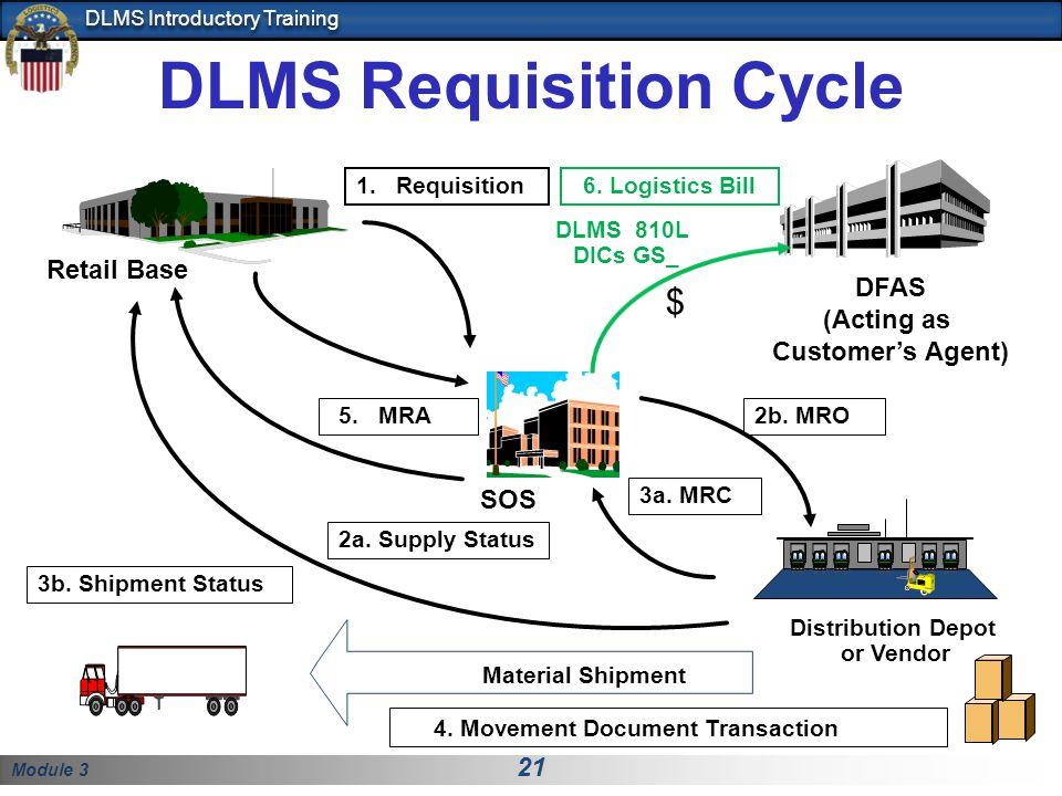 Module 3 21 DLMS Introductory Training DLMS Requisition Cycle SOS Distribution Depot or Vendor Retail Base 3b. Shipment Status 5.MRA 3a. MRC 2b. MRO 2
