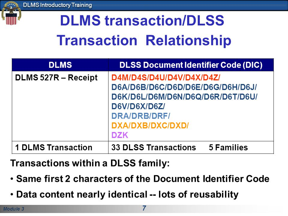 Module 3 7 DLMS Introductory Training DLMS transaction/DLSS Transaction Relationship DLMSDLSS Document Identifier Code (DIC) DLMS 527R – ReceiptD4M/D4