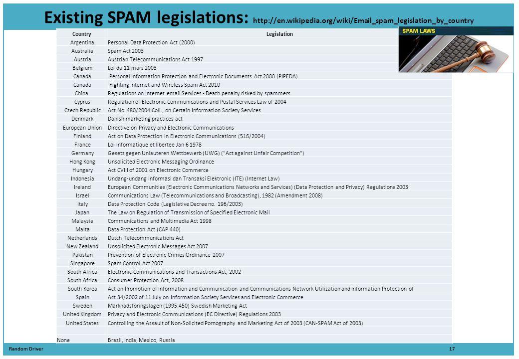 Random Driver 17 Existing SPAM legislations: http://en.wikipedia.org/wiki/Email_spam_legislation_by_country CountryLegislation ArgentinaPersonal Data