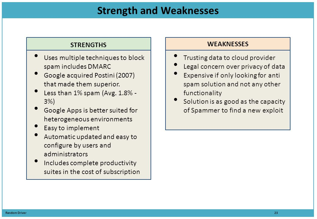 Random Driver 23 Strength and Weaknesses Uses multiple techniques to block spam includes DMARC Google acquired Postini (2007) that made them superior.