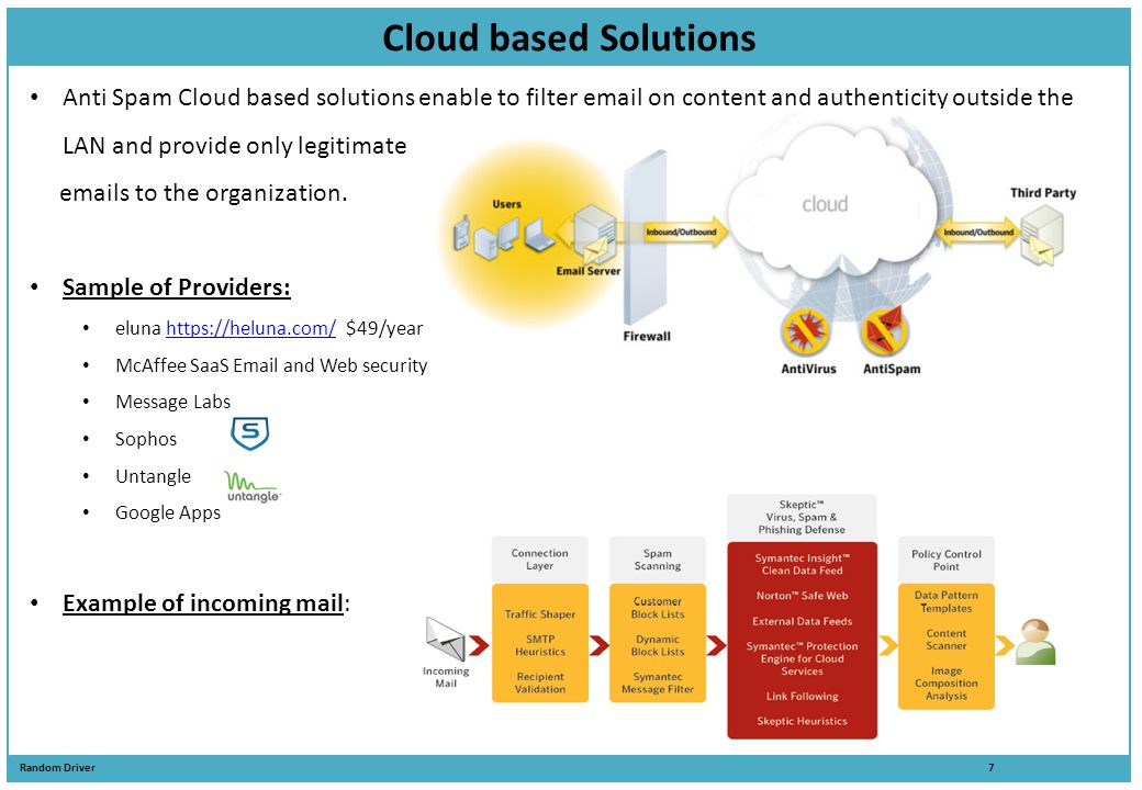 Random Driver 7 Cloud based Solutions Anti Spam Cloud based solutions enable to filter email on content and authenticity outside the LAN and provide o