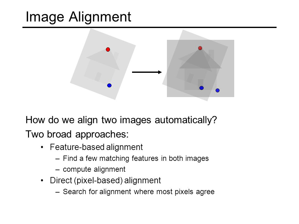 Image Alignment How do we align two images automatically.