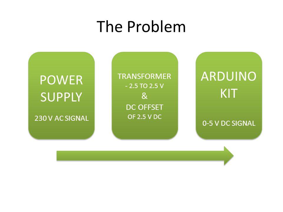The Problem POWER SUPPLY 230 V AC SIGNAL ARDUINO KIT 0-5 V DC SIGNAL TRANSFORMER - 2.5 TO 2.5 V & DC OFFSET OF 2.5 V DC