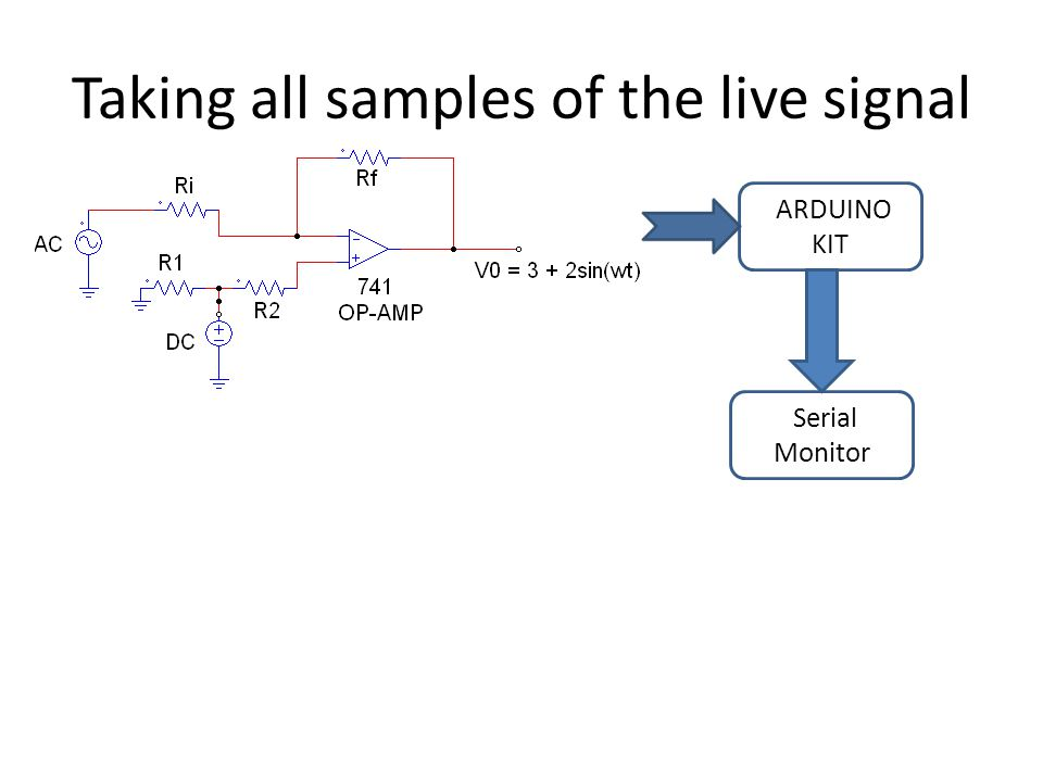 Taking all samples of the live signal ARDUINO KIT Serial Monitor