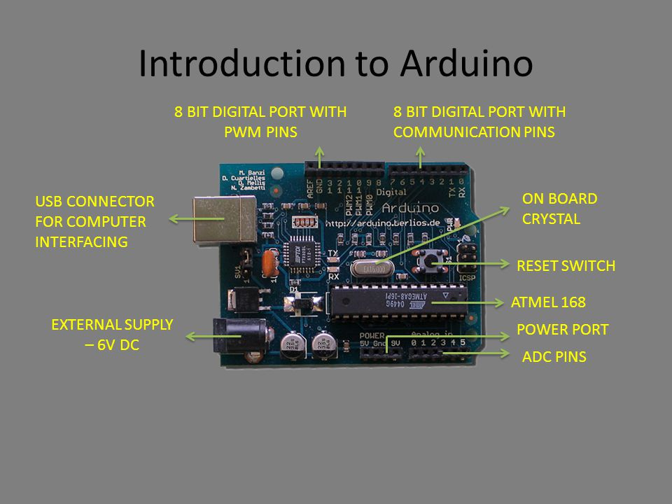 Introduction to Arduino ATMEL 168 RESET SWITCH POWER PORT ADC PINS ON BOARD CRYSTAL 8 BIT DIGITAL PORT WITH COMMUNICATION PINS 8 BIT DIGITAL PORT WITH PWM PINS USB CONNECTOR FOR COMPUTER INTERFACING EXTERNAL SUPPLY – 6V DC