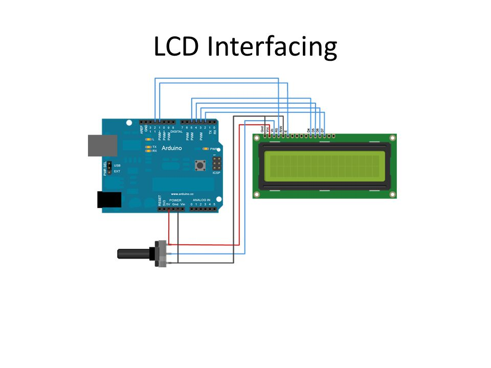 LCD Interfacing
