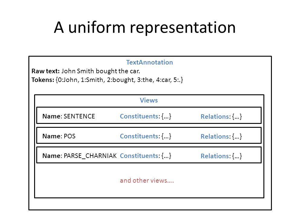 A uniform representation TextAnnotation Raw text: John Smith bought the car. Tokens: {0:John, 1:Smith, 2:bought, 3:the, 4:car, 5:.} Views Name: SENTEN