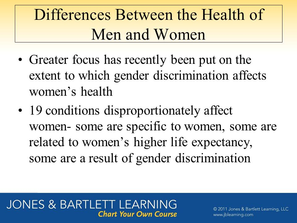 Differences Between the Health of Men and Women Greater focus has recently been put on the extent to which gender discrimination affects women's healt