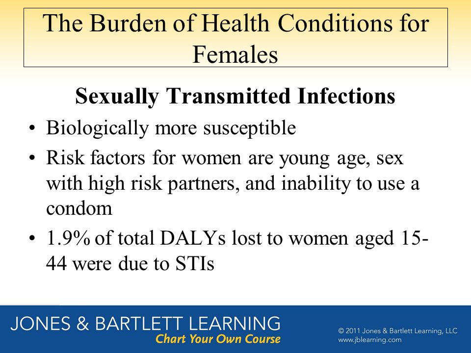 The Burden of Health Conditions for Females Sexually Transmitted Infections Biologically more susceptible Risk factors for women are young age, sex wi