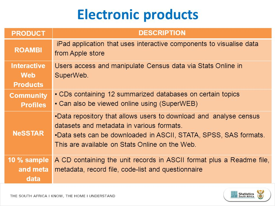 PRODUCT DESCRIPTION ROAMBI iPad application that uses interactive components to visualise data from Apple store Interactive Web Products Users access and manipulate Census data via Stats Online in SuperWeb.