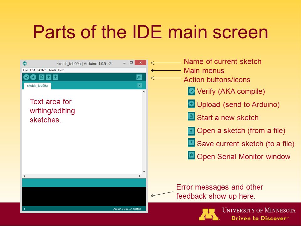 Parts of the IDE main screen Text area for writing/editing sketches.