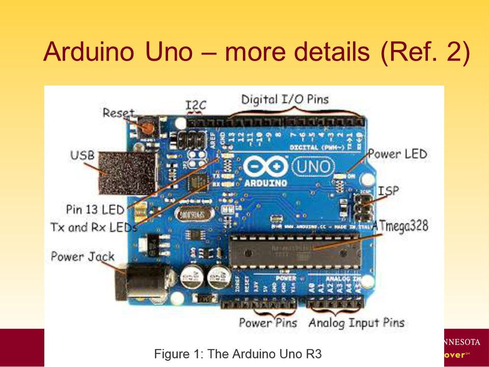 Arduino Uno – more details (Ref. 2)