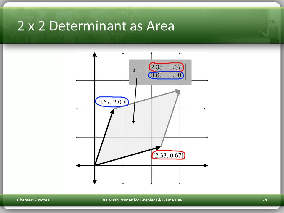 2 x 2 Determinant as Area Chapter 6 Notes3D Math Primer for Graphics & Game Dev24