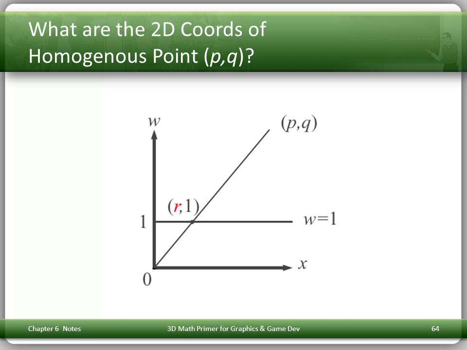 What are the 2D Coords of Homogenous Point (p,q)? Chapter 6 Notes3D Math Primer for Graphics & Game Dev64
