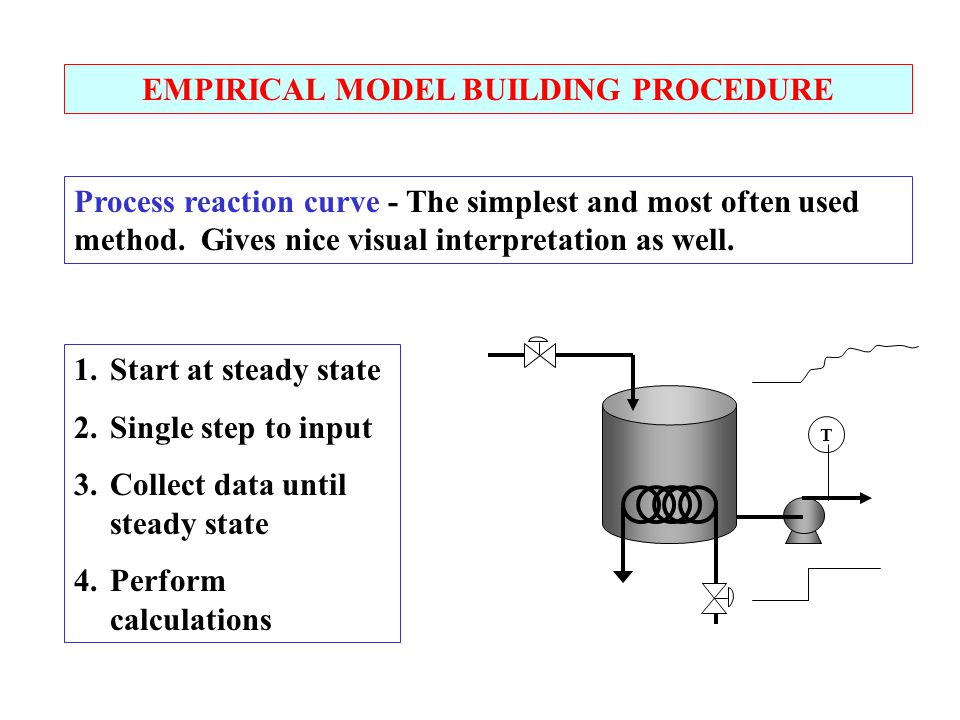 EMPIRICAL MODEL BUILDING PROCEDURE Process reaction curve - The simplest and most often used method.