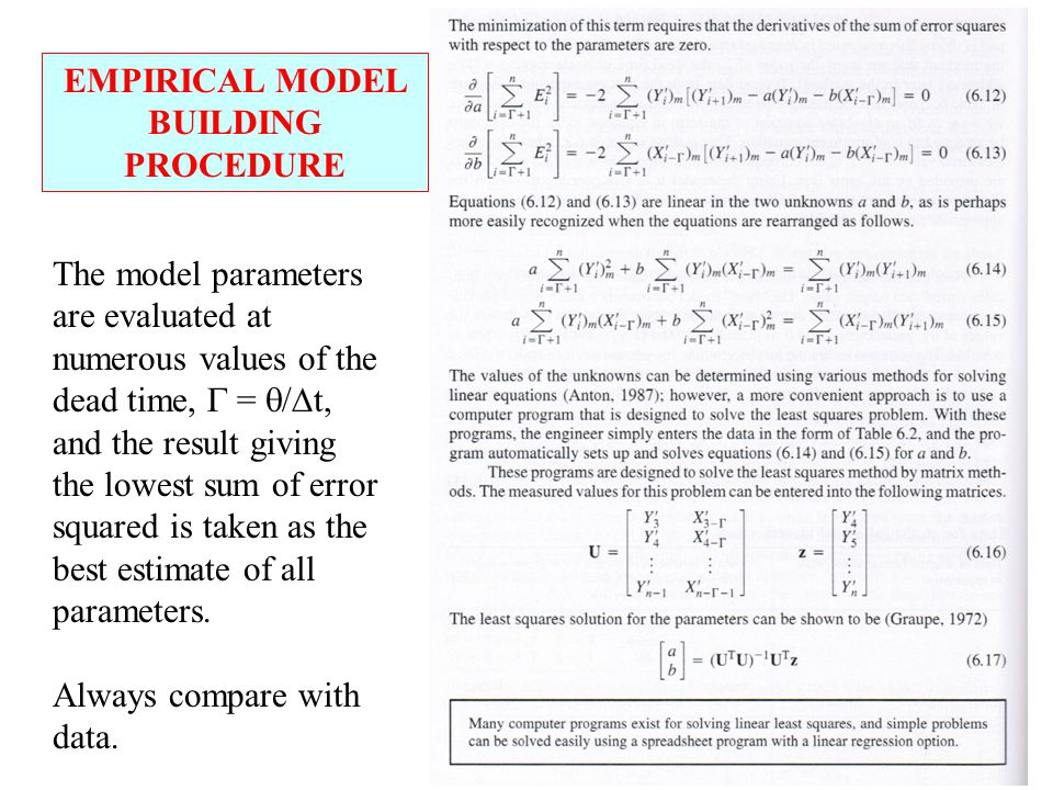 EMPIRICAL MODEL BUILDING PROCEDURE The model parameters are evaluated at numerous values of the dead time,  =  /  t, and the result giving the lowest sum of error squared is taken as the best estimate of all parameters.