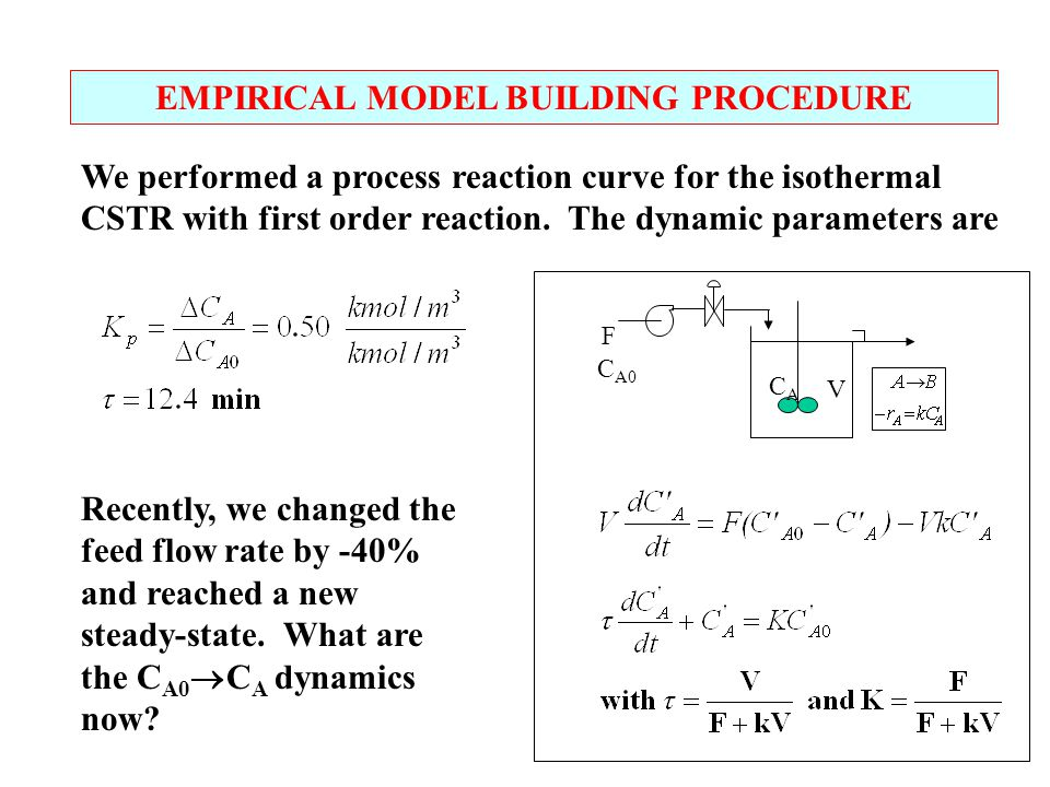 EMPIRICAL MODEL BUILDING PROCEDURE F C A0 V CACA We performed a process reaction curve for the isothermal CSTR with first order reaction.