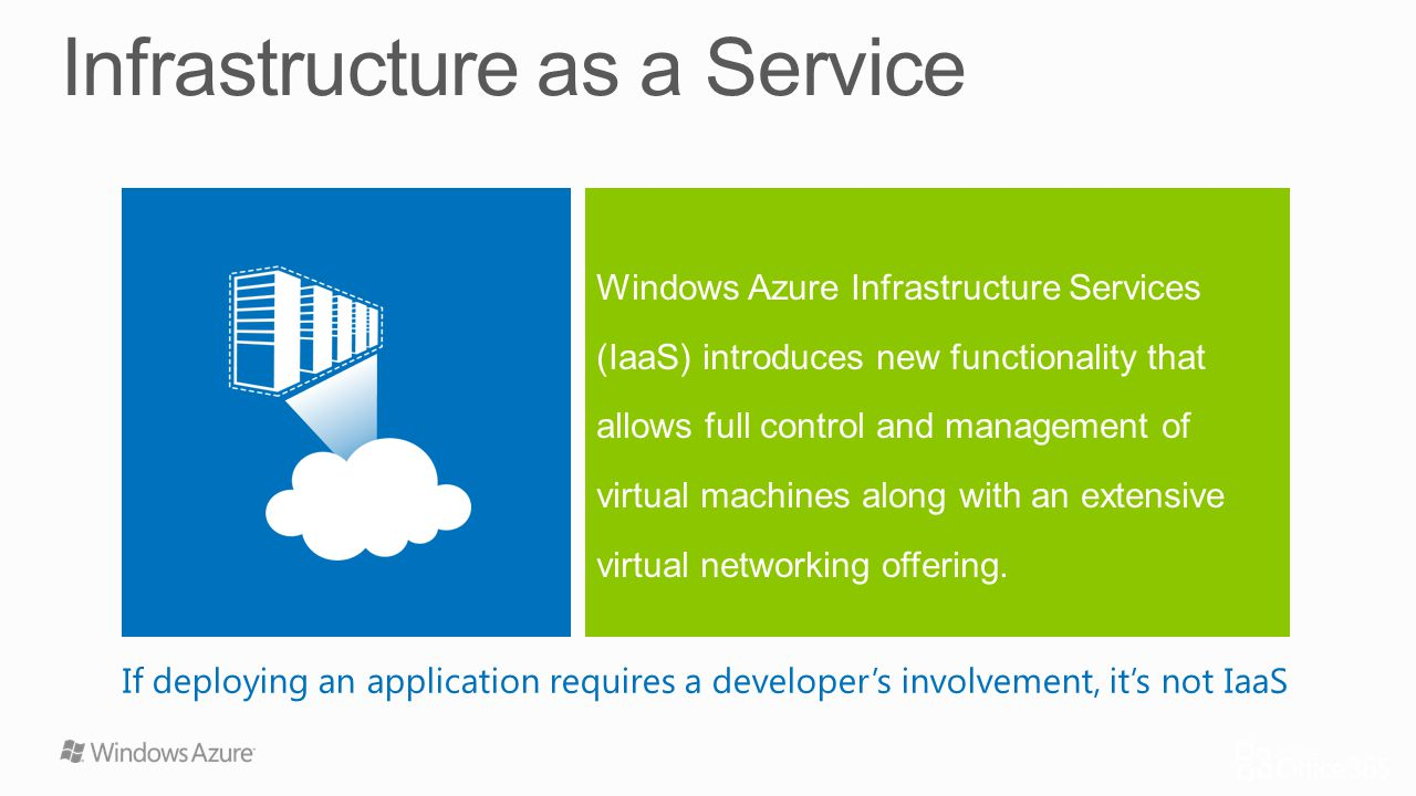 Windows Azure Infrastructure Services (IaaS) introduces new functionality that allows full control and management of virtual machines along with an extensive virtual networking offering.