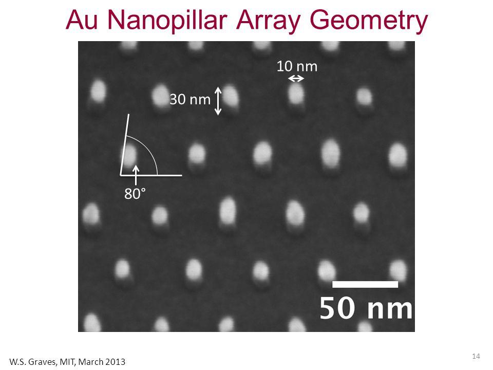 14 Au Nanopillar Array Geometry 10 nm 30 nm 80° W.S. Graves, MIT, March 2013