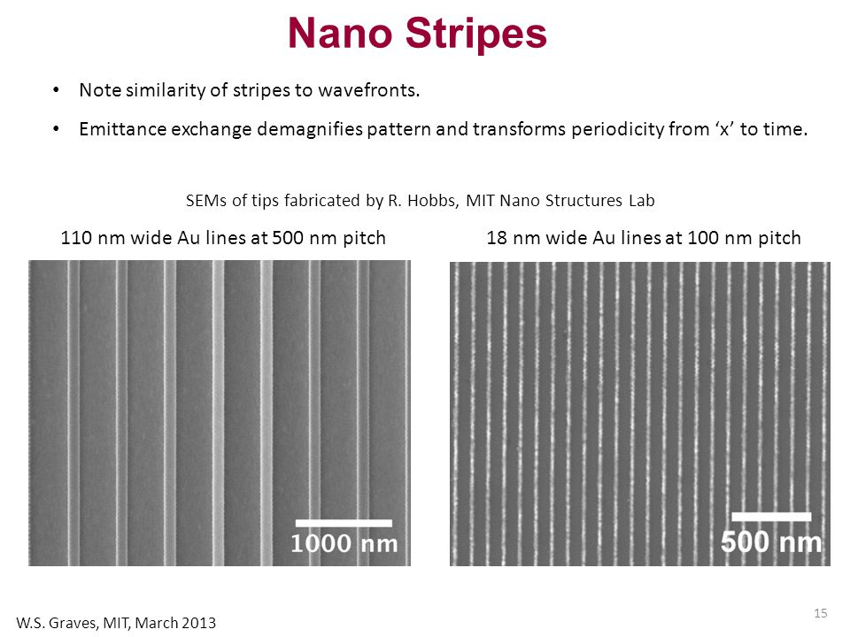 110 nm wide Au lines at 500 nm pitch18 nm wide Au lines at 100 nm pitch Nano Stripes Note similarity of stripes to wavefronts.