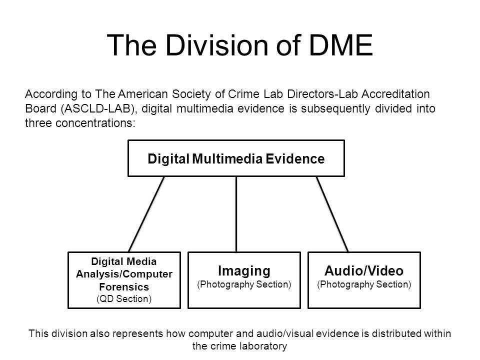 The Division of DME According to The American Society of Crime Lab Directors-Lab Accreditation Board (ASCLD-LAB), digital multimedia evidence is subse