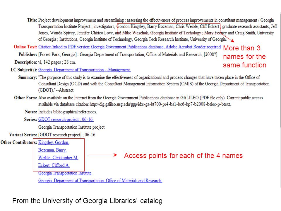 From the University of Georgia Libraries' catalog More than 3 names for the same function Access points for each of the 4 names