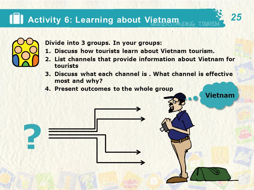 Activity 6: Learning about Vietnam Divide into 3 groups.