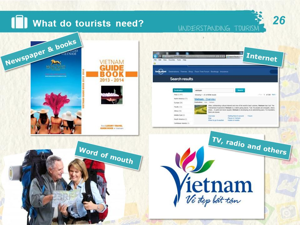 What do tourists need 26 Newspaper & books Internet Word of mouth TV, radio and others