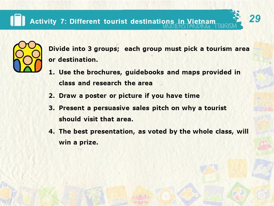 Activity 7: Different tourist destinations in Vietnam Divide into 3 groups; each group must pick a tourism area or destination.