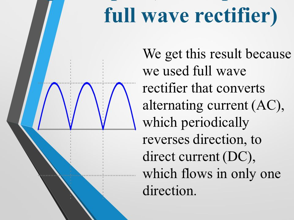 The input of the optocoupler(the output of full wave rectifier) We get this result because we used full wave rectifier that converts alternating current (AC), which periodically reverses direction, to direct current (DC), which flows in only one direction.