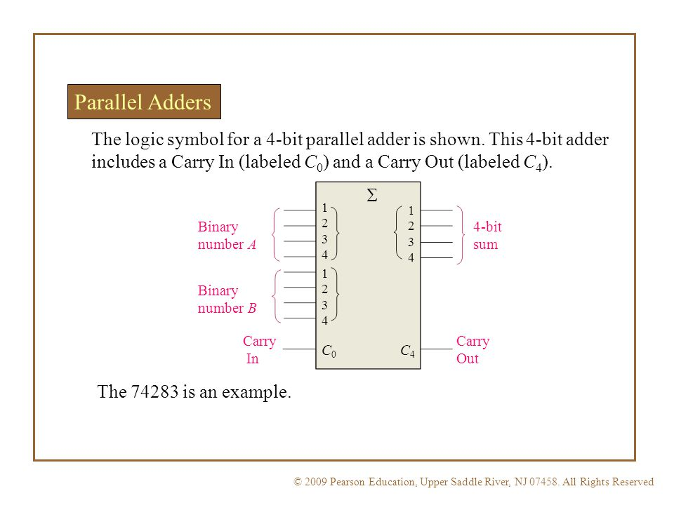 © 2009 Pearson Education, Upper Saddle River, NJ 07458. All Rights Reserved Parallel Adders The logic symbol for a 4-bit parallel adder is shown. This