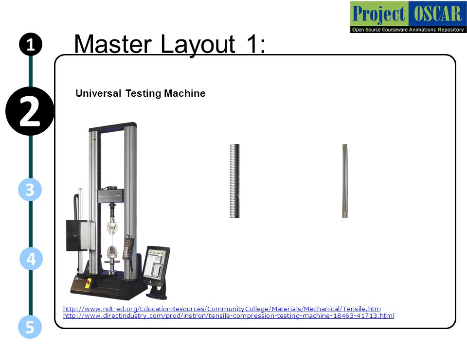 Master Layout 1: 5 3 1 4 2 http://www.ndt-ed.org/EducationResources/CommunityCollege/Materials/Mechanical/Tensile.htm http://www.directindustry.com/pr