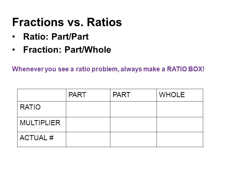 Fractions vs. Ratios Ratio: Part/Part Fraction: Part/Whole PART WHOLE RATIO MULTIPLIER ACTUAL # Whenever you see a ratio problem, always make a RATIO
