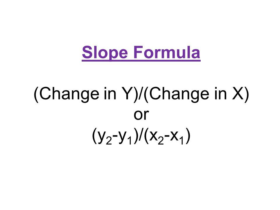 Slope Formula (Change in Y)/(Change in X) or (y 2 -y 1 )/(x 2 -x 1 )