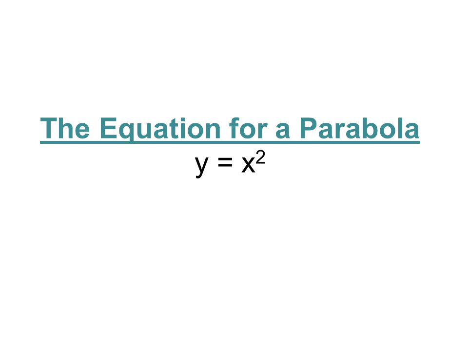 The Equation for a Parabola y = x 2