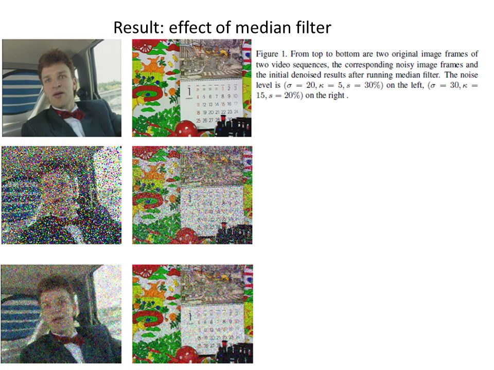 Result: effect of median filter