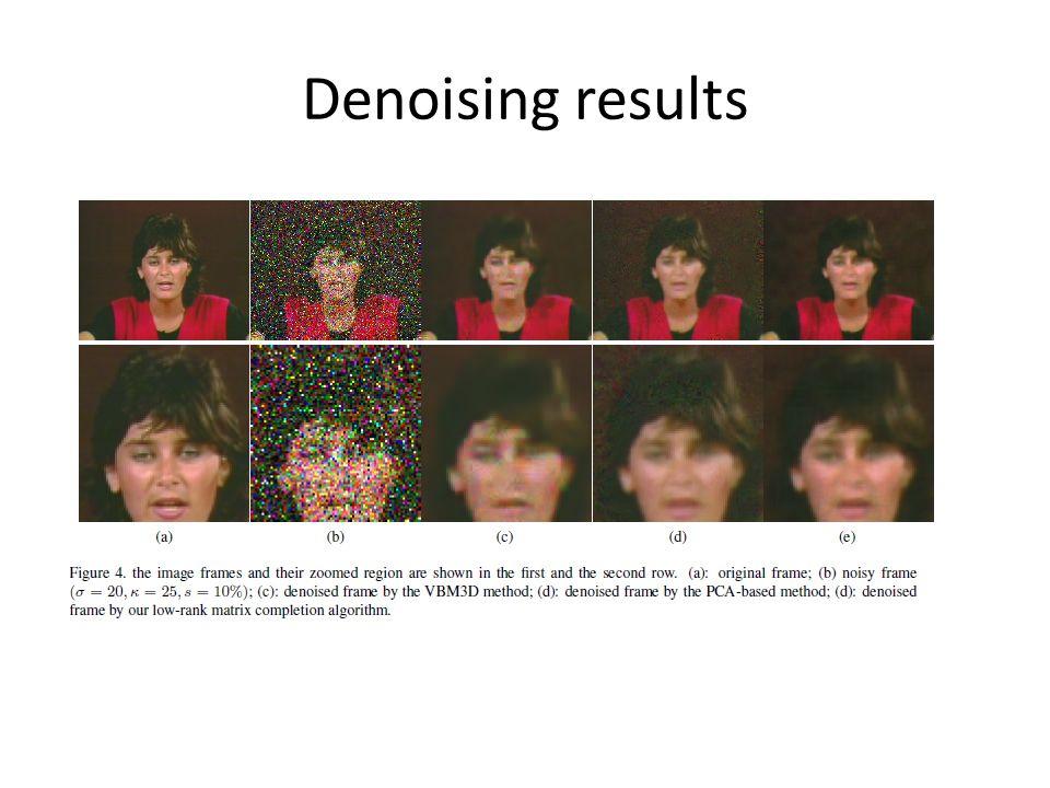 Denoising results